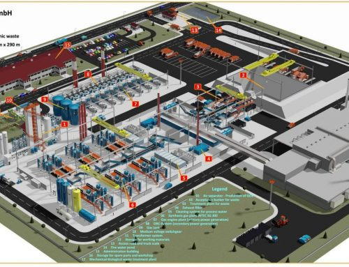 Cần cơ chế cho công nghệ điện rác phát triển